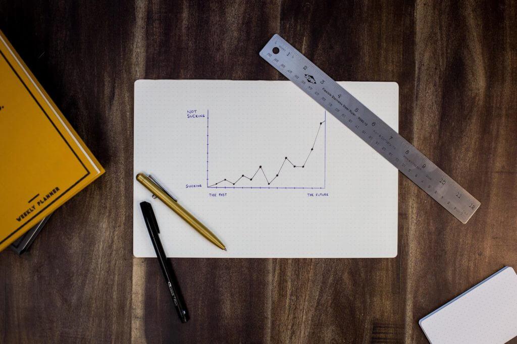 Planifica tus objetivos de ahorro y de gastos para llegar a tu objetivo financiero